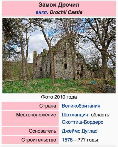 Замок Дрочил