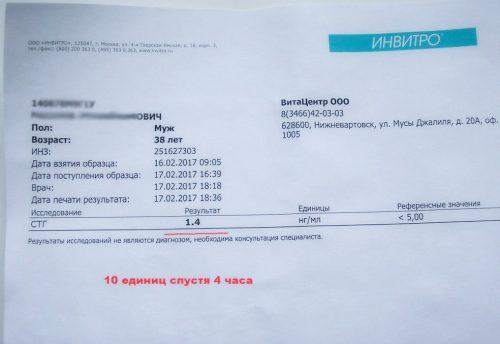 Результаты анализов после инъекции Hygetropin от Do4a