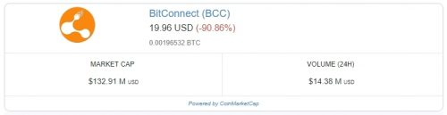 Курс BitConnect (BCC) на момент написания данной новости
