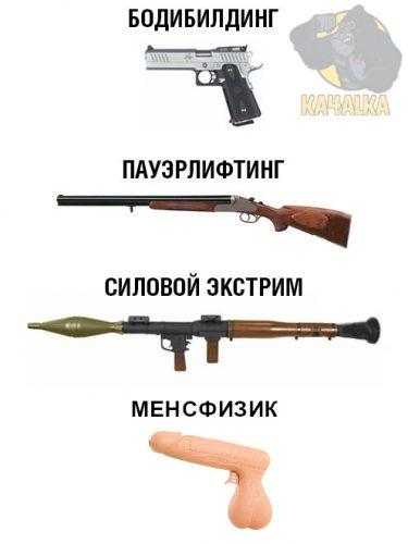 Пистолеты для спортсменов